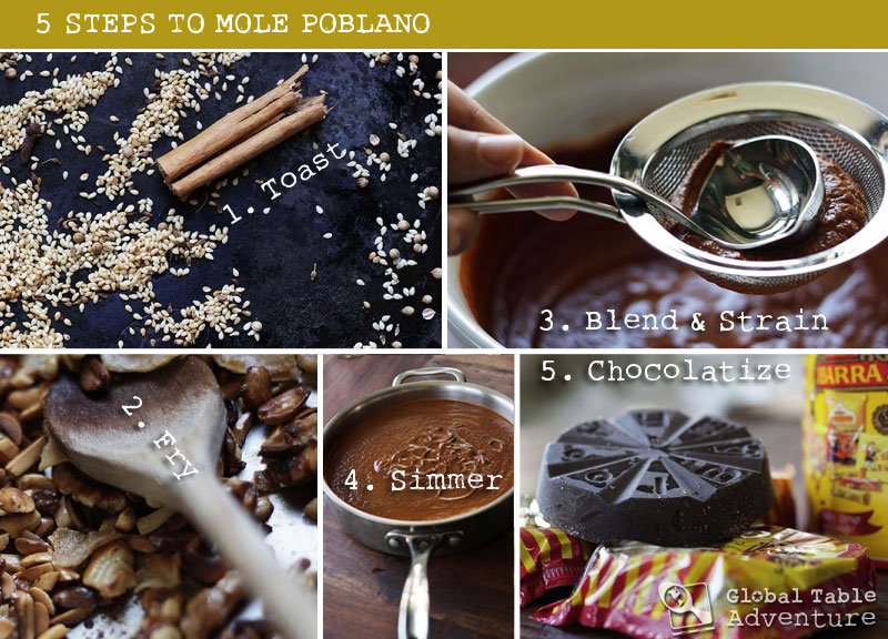 How-to-make-mole-poblano